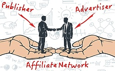 Profitable Affiliate marketing networks for an affiliate marketer article cover