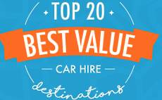 Top 20 best value car hire destinations article cover