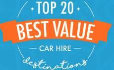 Top 20 best value car hire destinations article cover